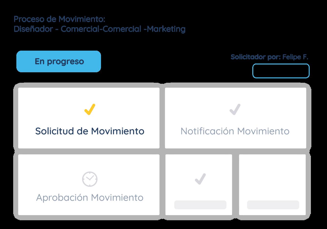 gestiona y monitorea-02